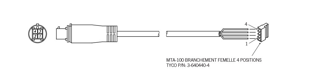 Branchements Sloan LED : in.mix 300