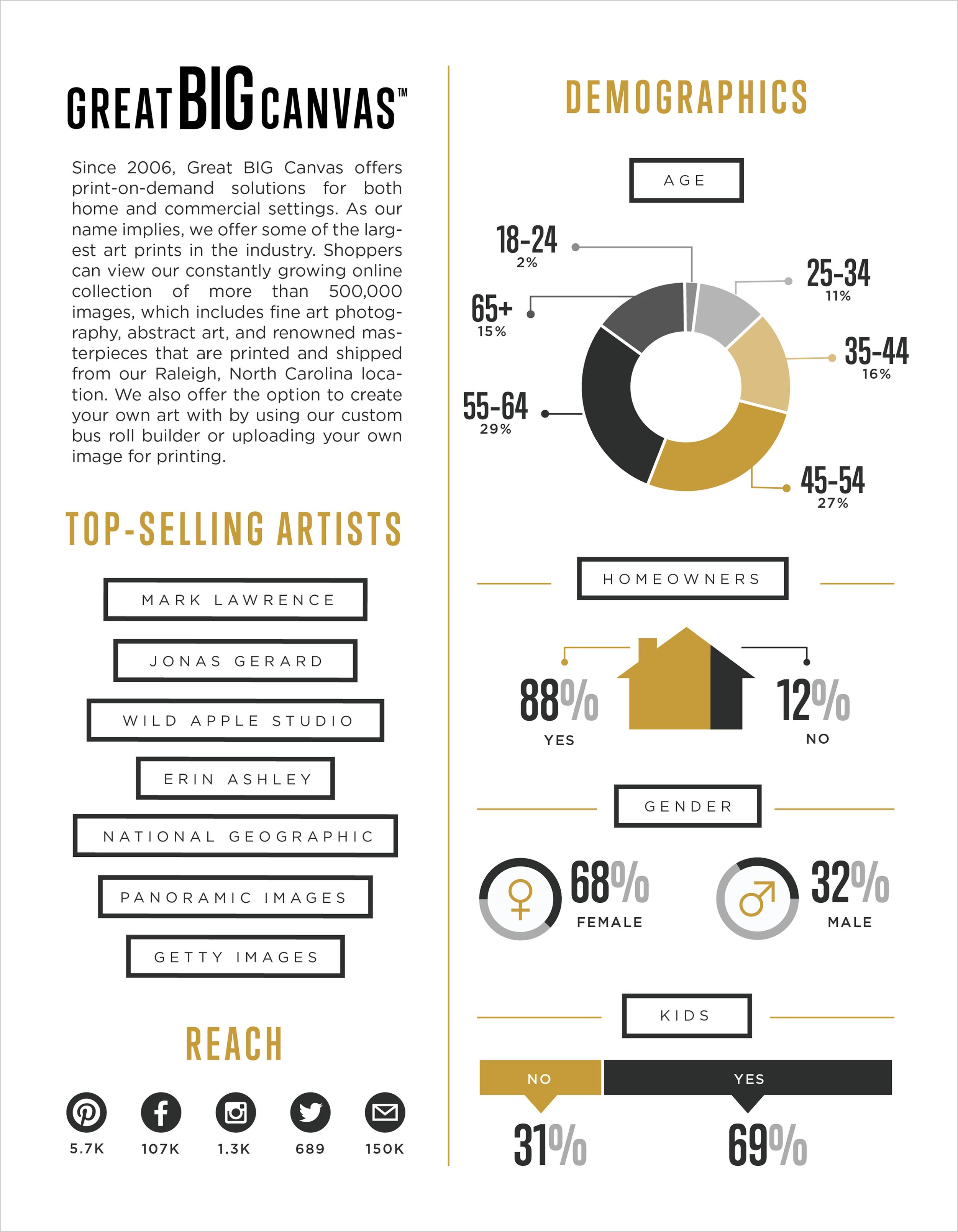 Great Big Canvas Media Kit.png