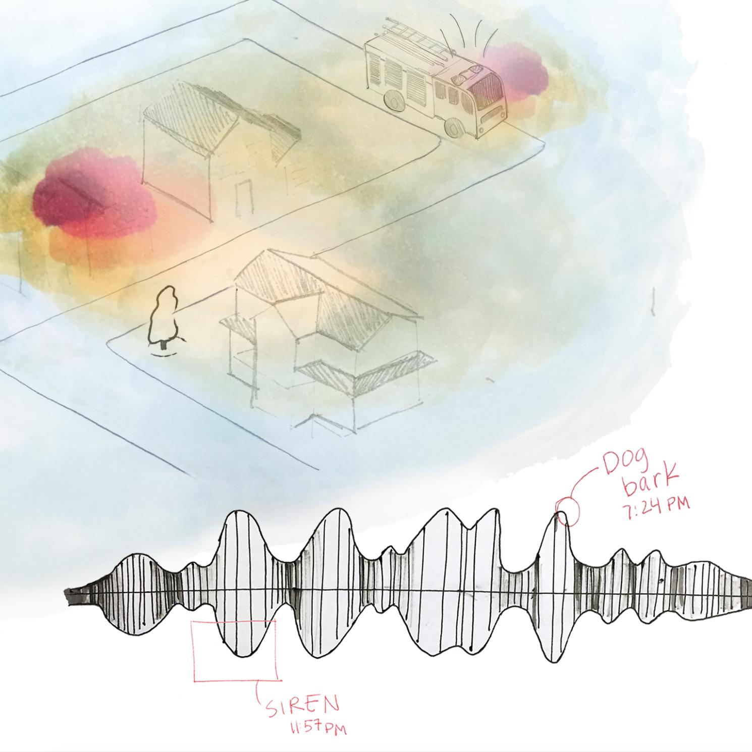 STFU - The sound visualization concept