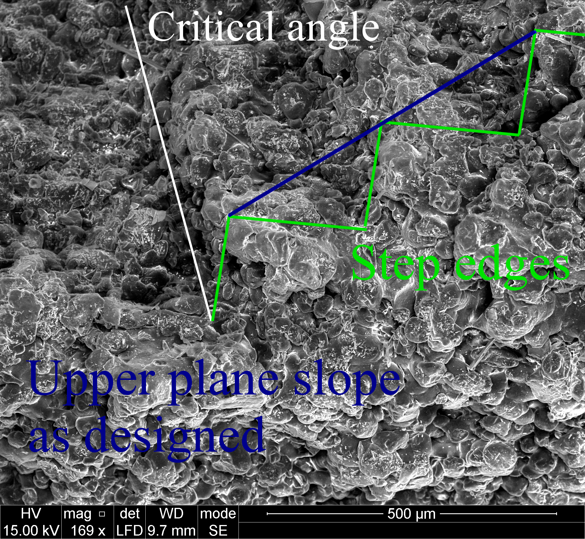 Figure 5:Angled test piece manufactured using selective laser sintering (SLS) showing high surface roughness incompatible with cell adhesion assays.