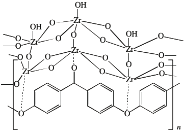 Figure 2: Zirconium oxide layer coordinated to PEEK surface functionalities by chemical vapor deposition (CVD).