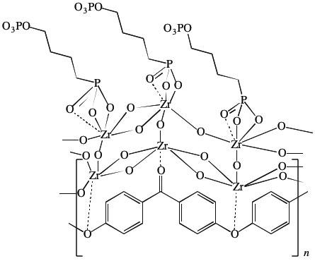 Figure 3: Self-assembled monolayer (SAM) of bisphosphonic acid formed on top of zirconium oxide layer.