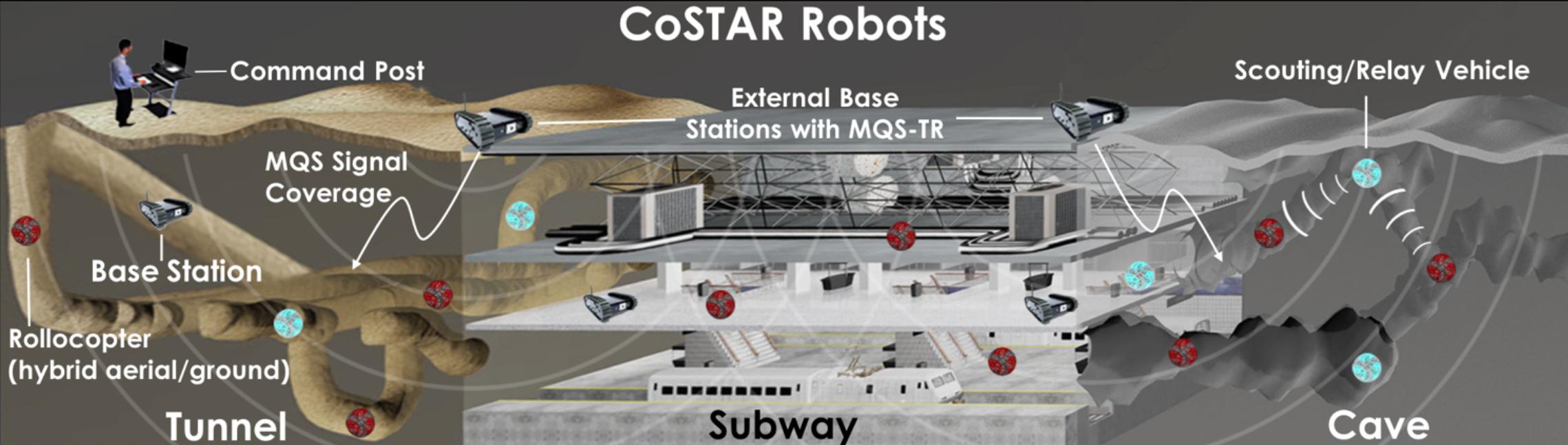 costar_robots.png