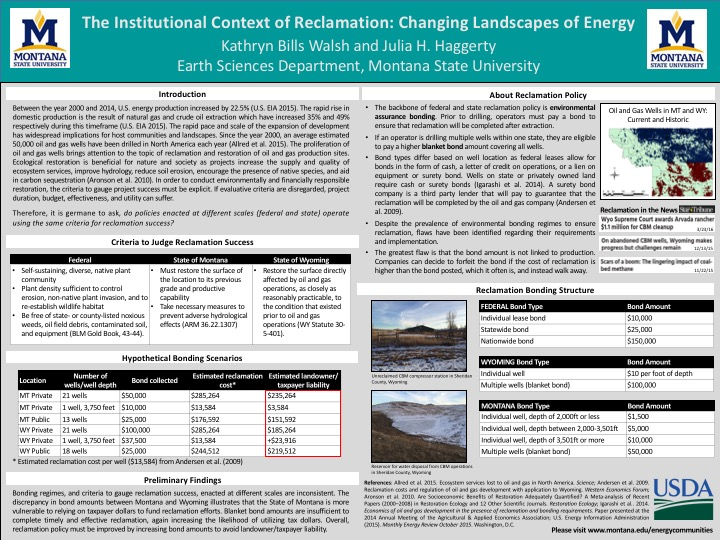 The Institutional Context of Reclamation: Changing Landscapes of Energy