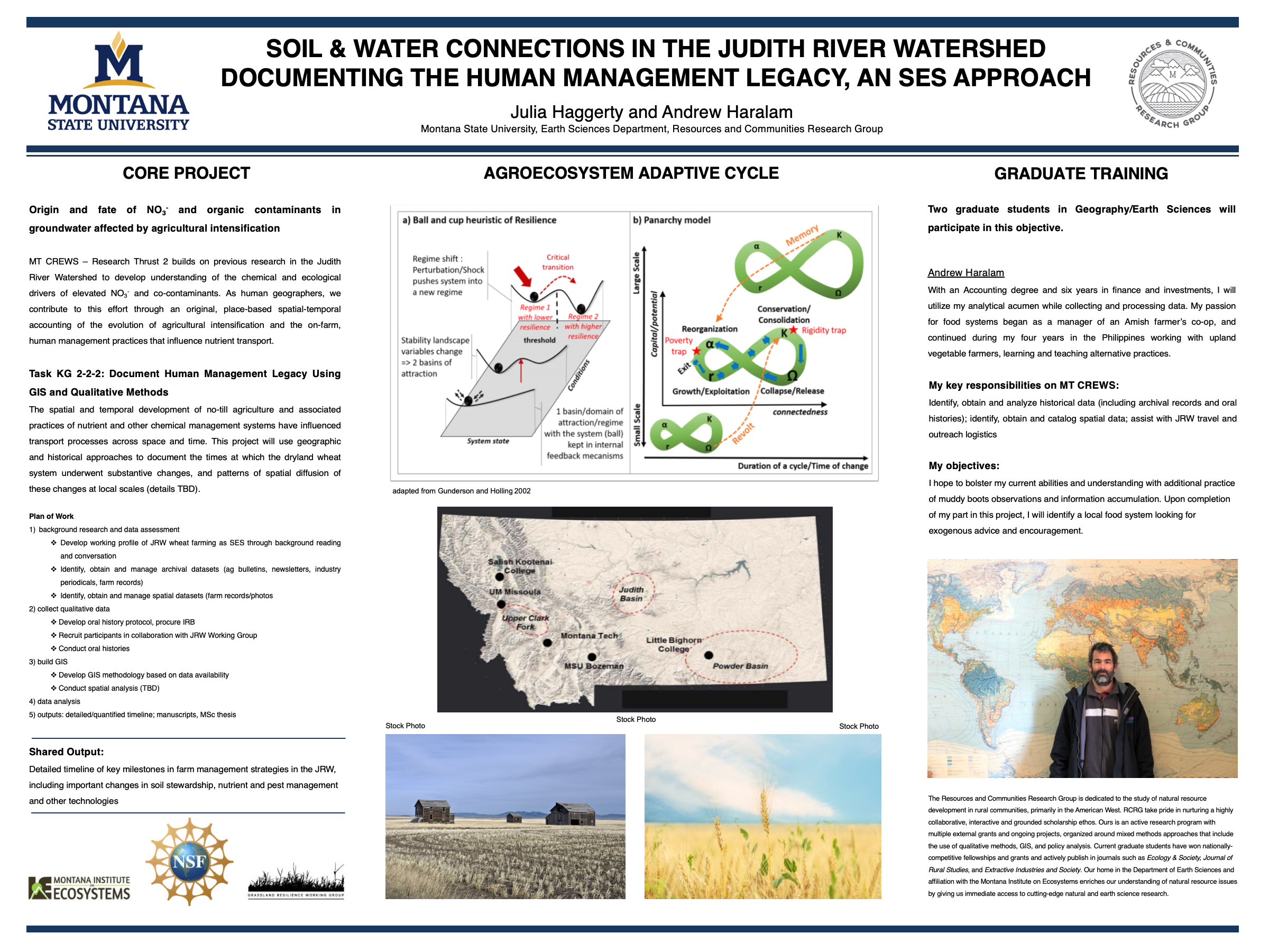 Soil & Water Connection in the Judith River Watershed Documenting the Human Management Legacy, an SES Approach