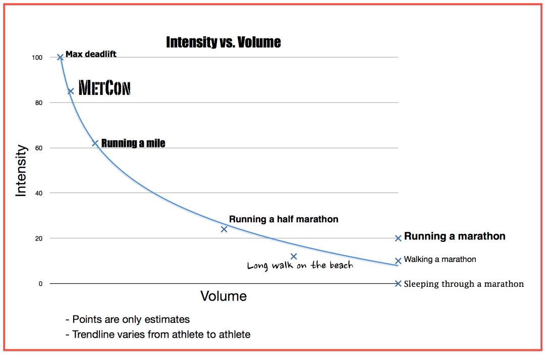 Intensity-vs-volume.png