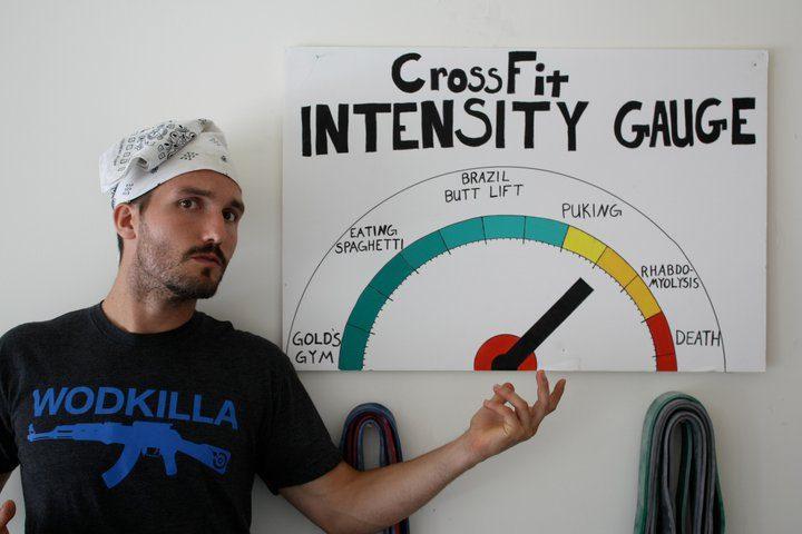 intensity-gauge.jpg