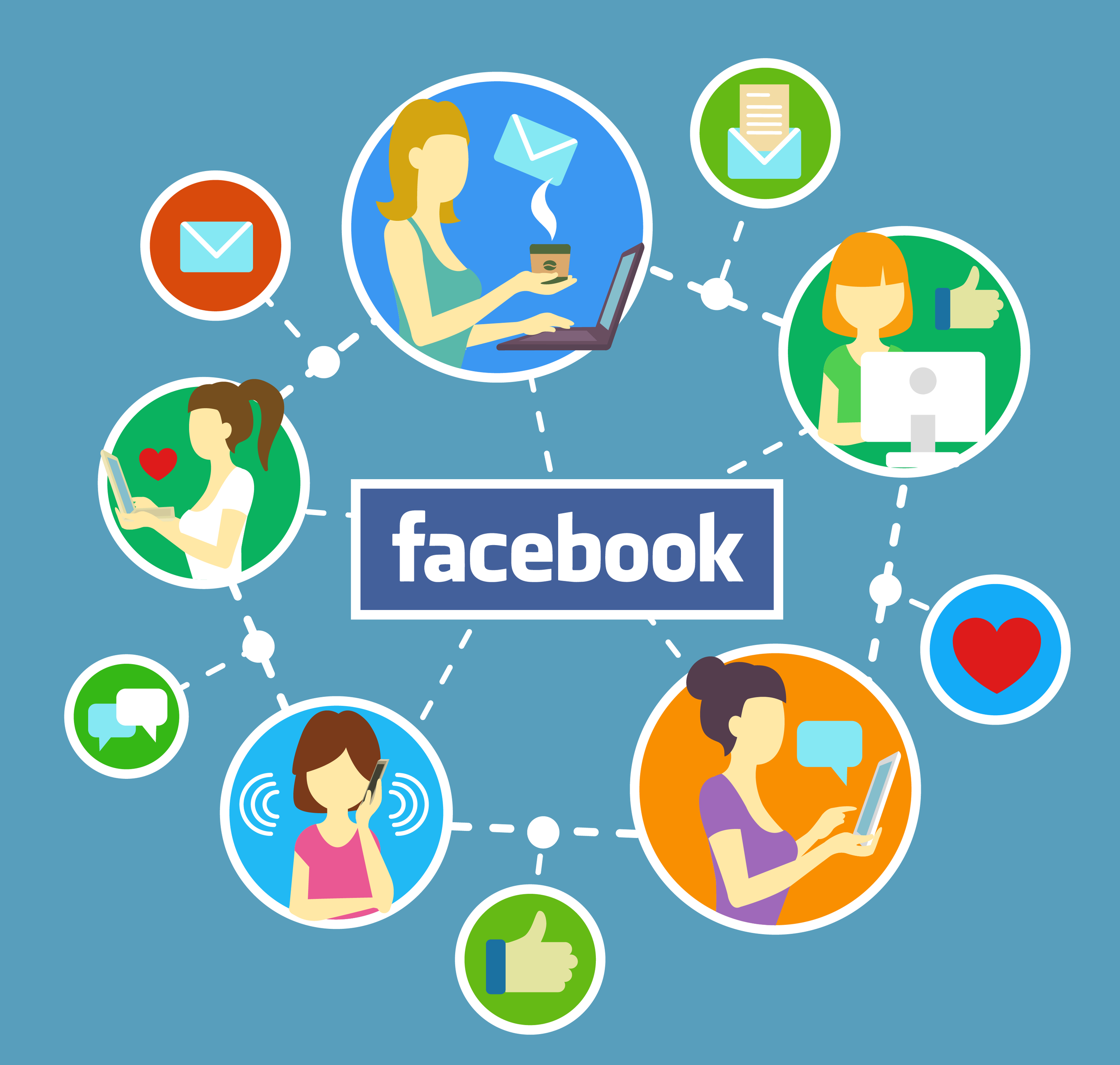facebook-ads-landing-pages