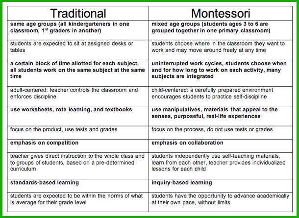 traditional vs montessori chart.jpg
