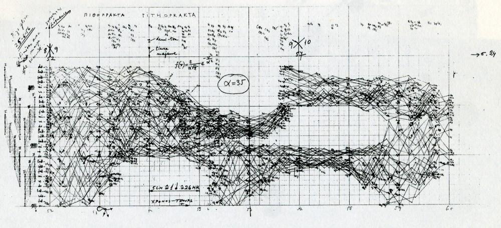 (1) Iannis Xenakis, Study for Terretektorh (distribution of musicians) , 1965.  Diagrama para una orquesta de 88 miembros distribuidos entre su audiencia.