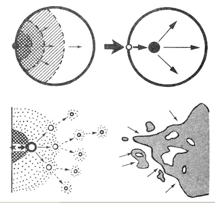 (1) Dinámicas territoriales (Espace géographique, tome 9, n°4,. pp. 253-265, 1980)