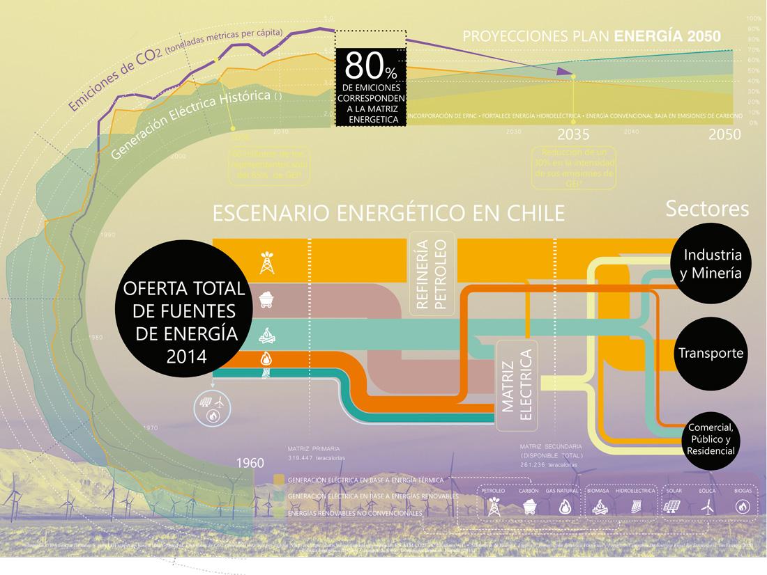 ENERGIAS-INFO-2.jpg