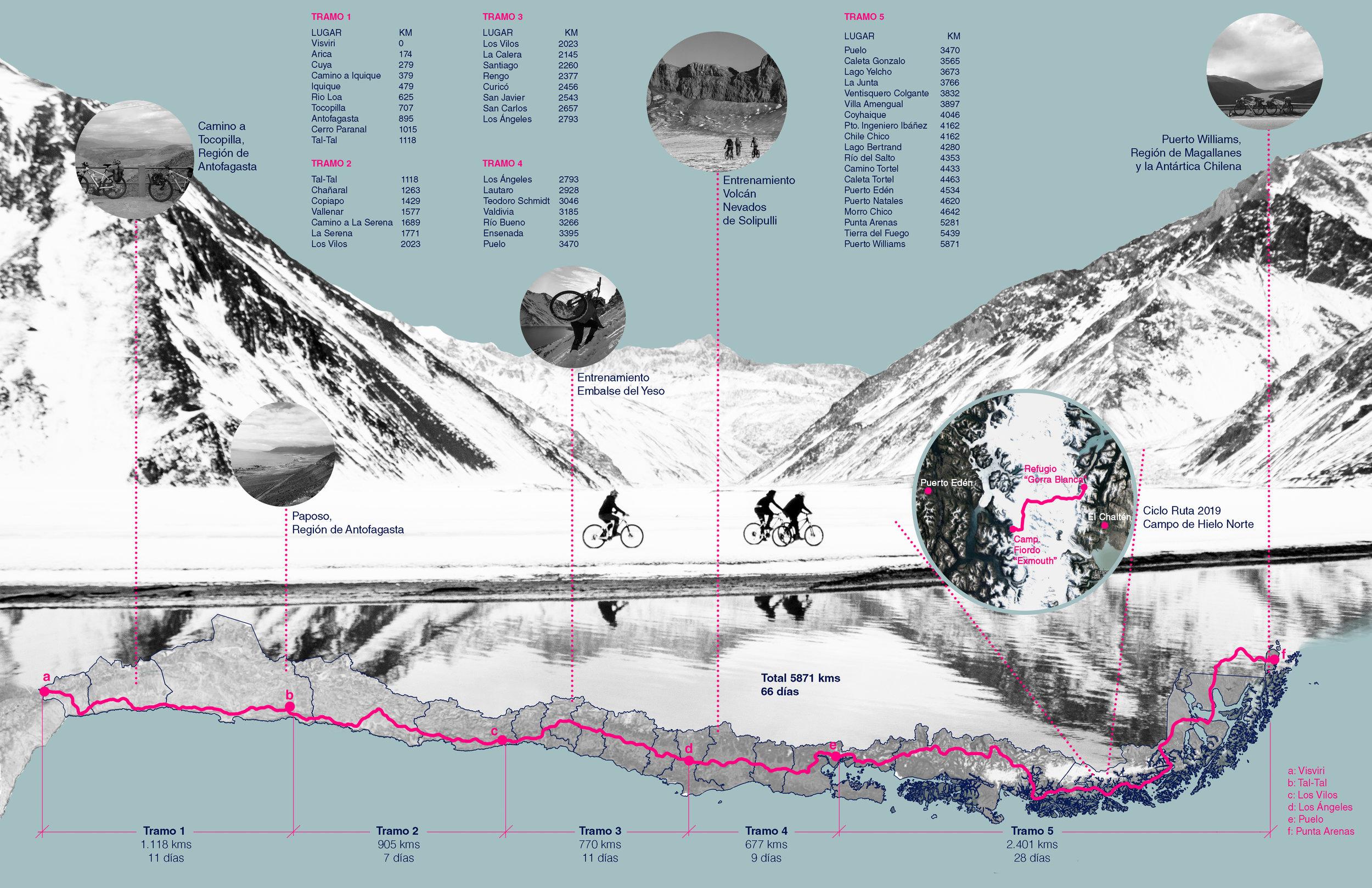(10) Mapa Ciclo Ruta de Conserbici © Montserrat Castro U. para LOFscapes.