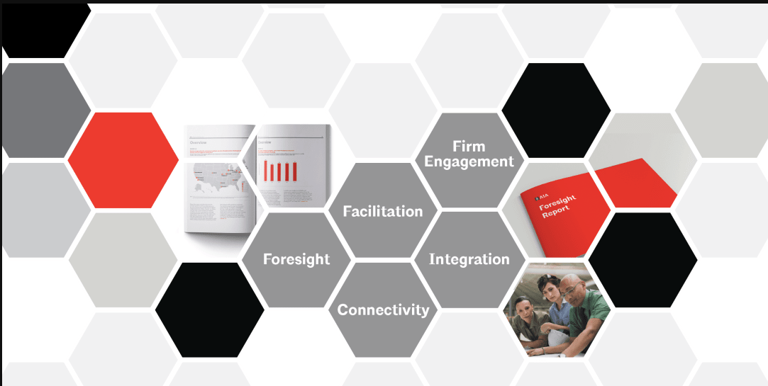 Practice Resources   Navigate current business conditions, make smarter decisions, and prep for the future with AIA's business intelligence.  Find reports such as: Compensation Report, Firm Survey Report, and the Architecture Billings Index.