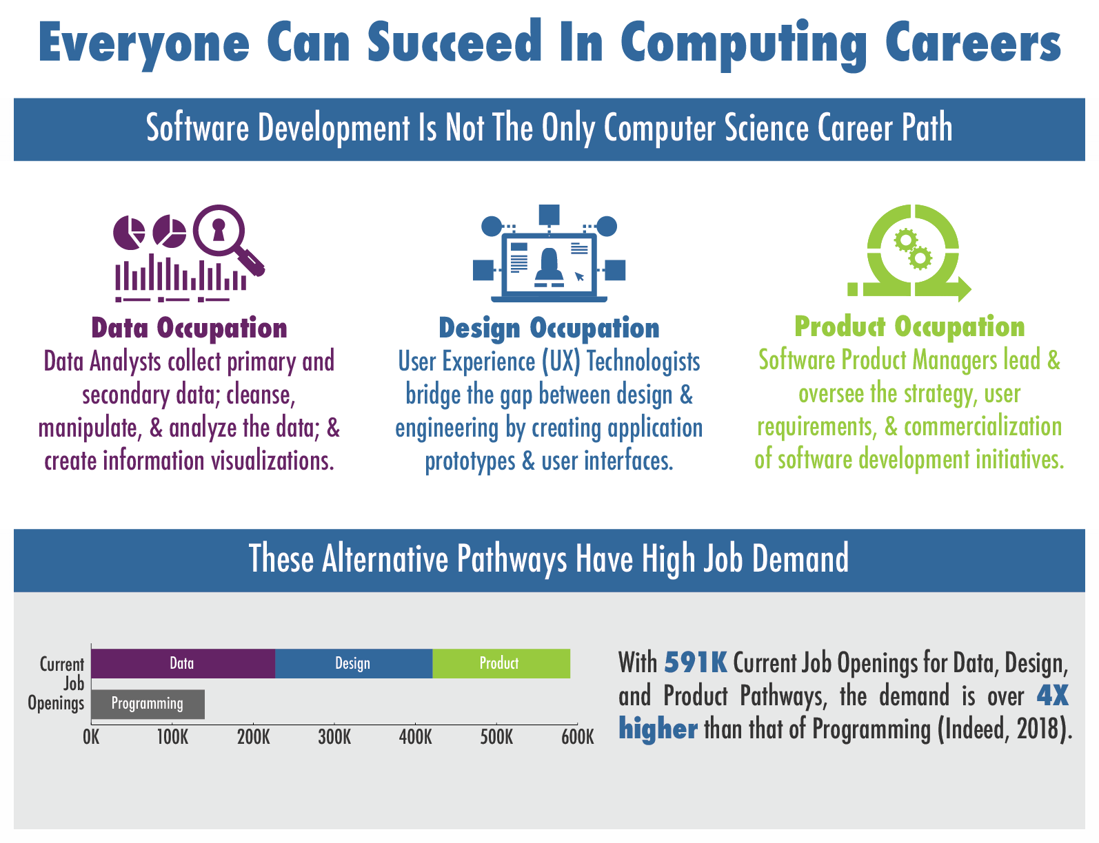 Altering-the-Vision-of-Who-Can-Succeed-in-Computing-Infographic