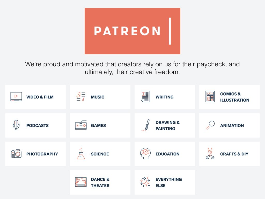 Patreon have been my main case study in this research.  Established in 2013. Based in San Francisco. They've been through four rounds of venture capital investment, raising $106m  There are about 100,000 artist using the platform with 2 million patrons. When i say artists, i'm using it as a catch all term to describe a whole host of activity such as these…  Patreon sells itself as being 'creator first', valuing art and artists, and their creativity above everything else.  In 2017 they facilitated payments from patrons to artist creators worth around $150 - that's more than US National Endowment for the Arts.  There are now almost 70 users who receive over $10,000 a month, and the top users - Chapo Trap House - earn $97,000 a month. There are also a lot who don't earn a great deal.  These are significant numbers, but there are other important developments from the way patreon operates…