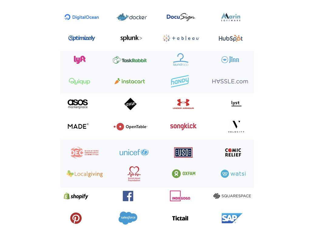 Stripe provides payment processing for Patreon …And this is just some of the companies that Stripe provides services for. This is part of the wider ecosystem van Dijck talks about to which Patreon belongs through technical interpenetration with their payment provider. All these companies are connected through Stripe, and therefore share some alignment in their infrastructure layer with each other through the payment processor.