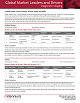 Interesting Download: Diagnostic Imaging Market Movers and Drivers - Dashboard-like overviews of markets are always popular, and these pieces were too.I pulled the information from across company reports and completely rewrote it to make it shorter.