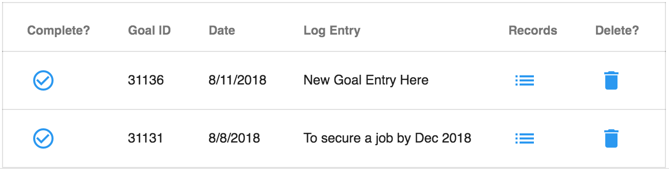 Sample goals on a case