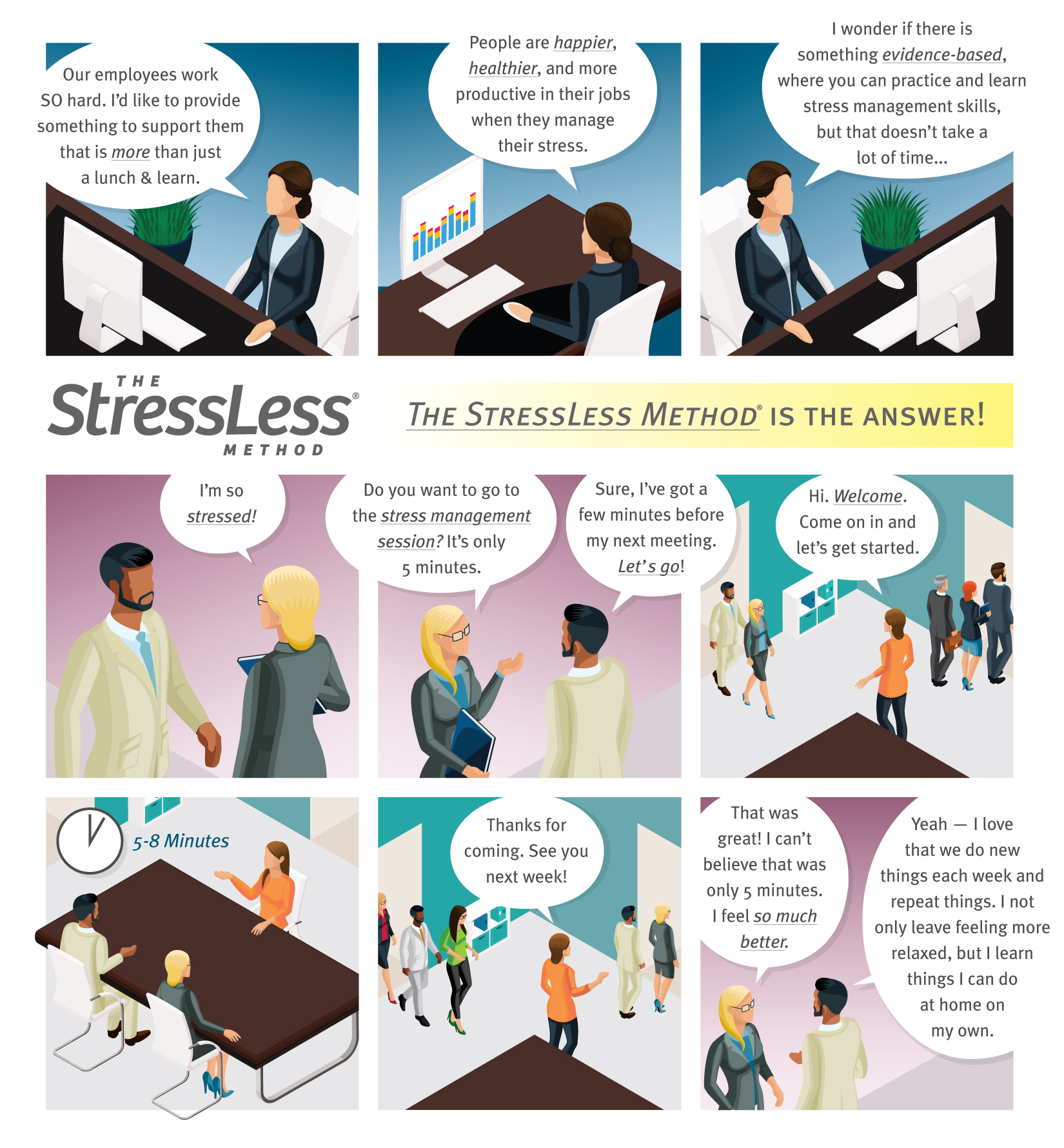 StressLess-Method-Comic-Full.jpg
