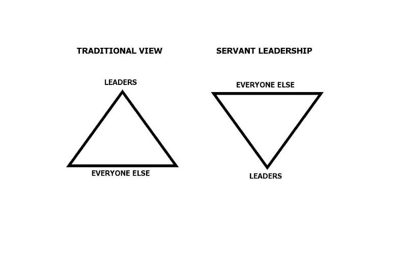 Servant leadership capture.png
