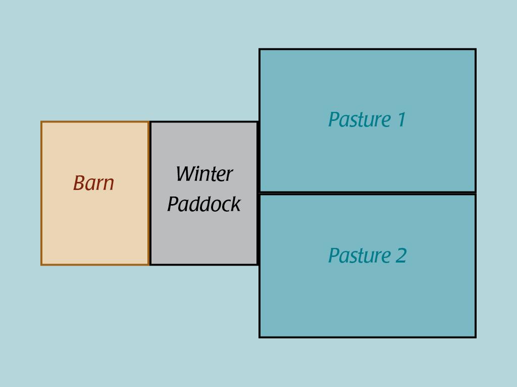 rotationalgrazing diagram.png