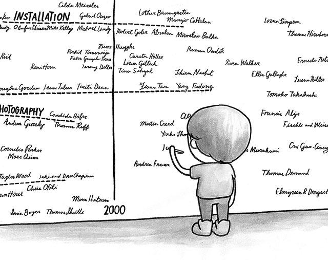 "An illustration of Sara Fanelli""s Tate timeline"