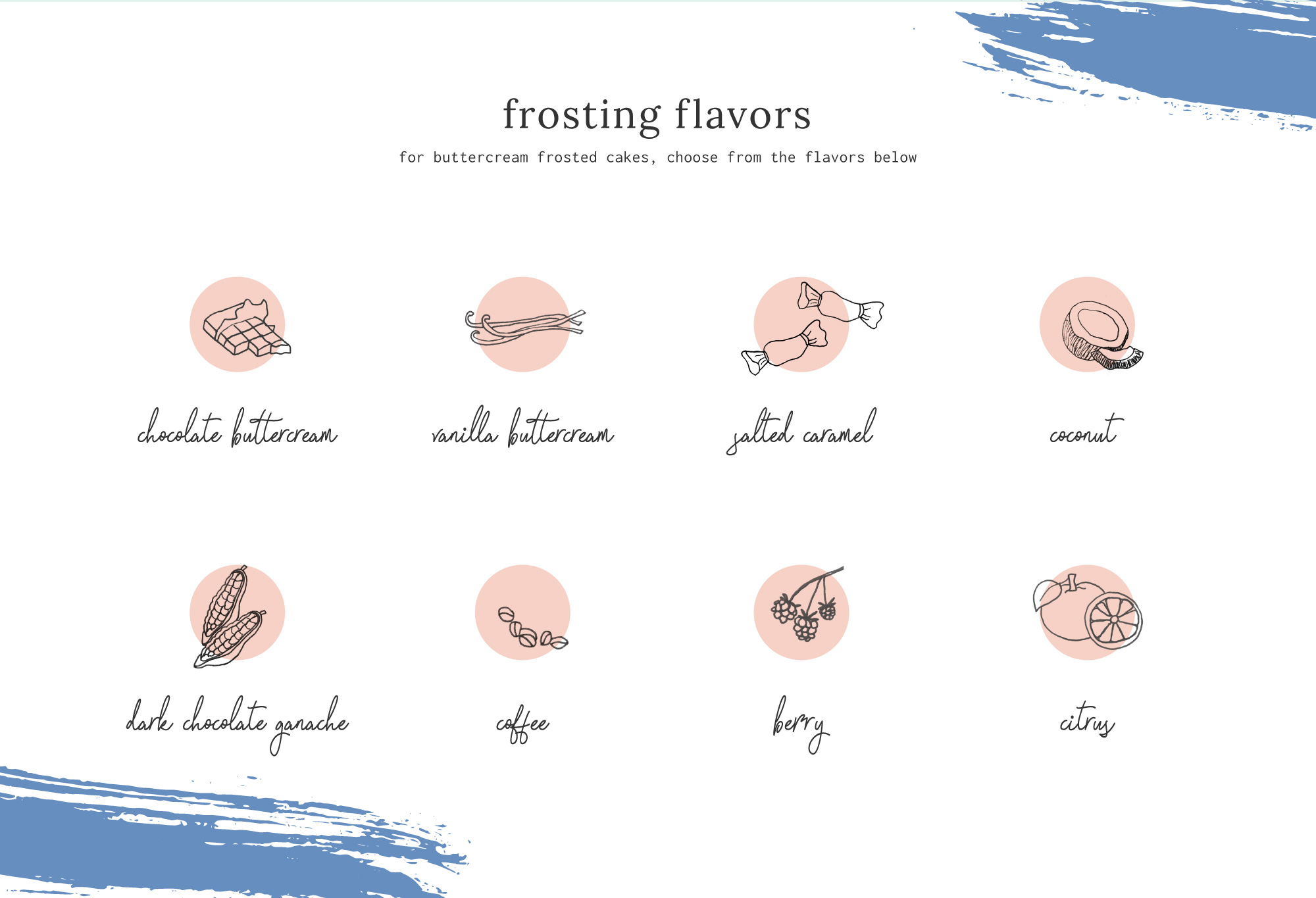 Cake Life Frosting Flavors