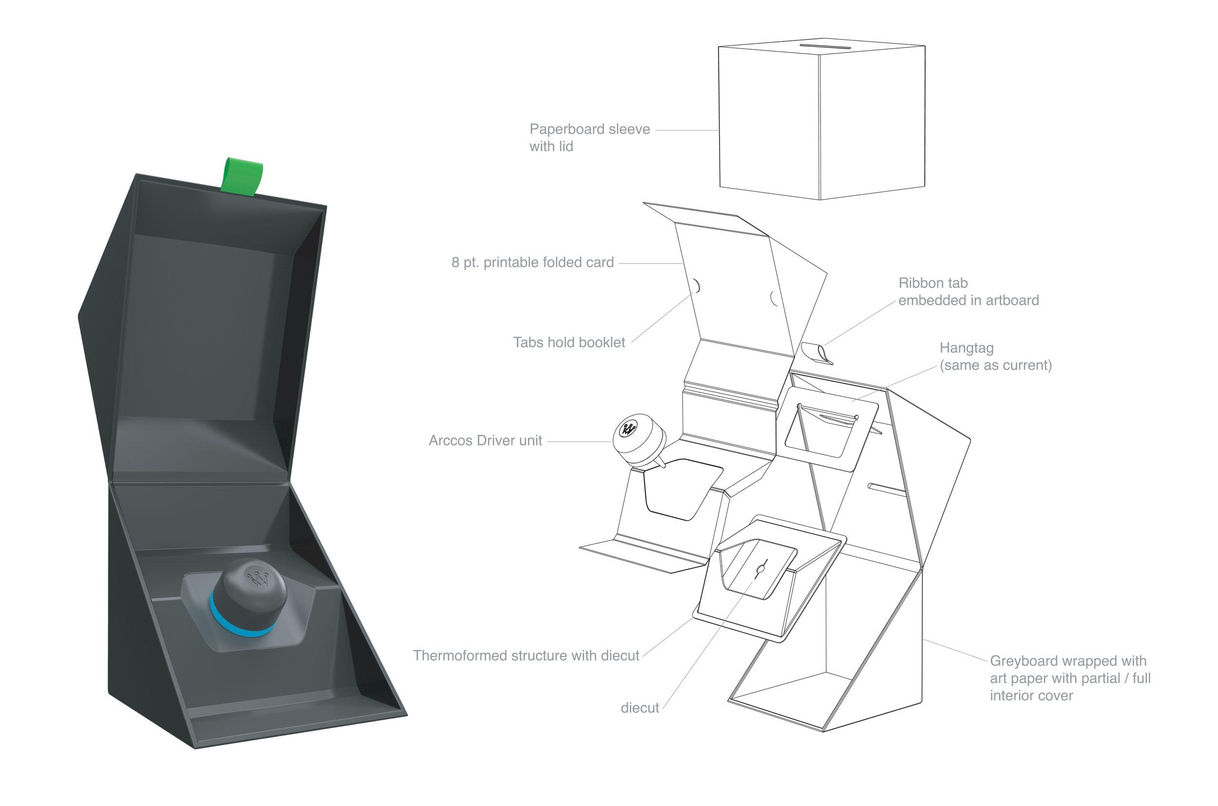 Arccos Phase 2- driver concept.jpg
