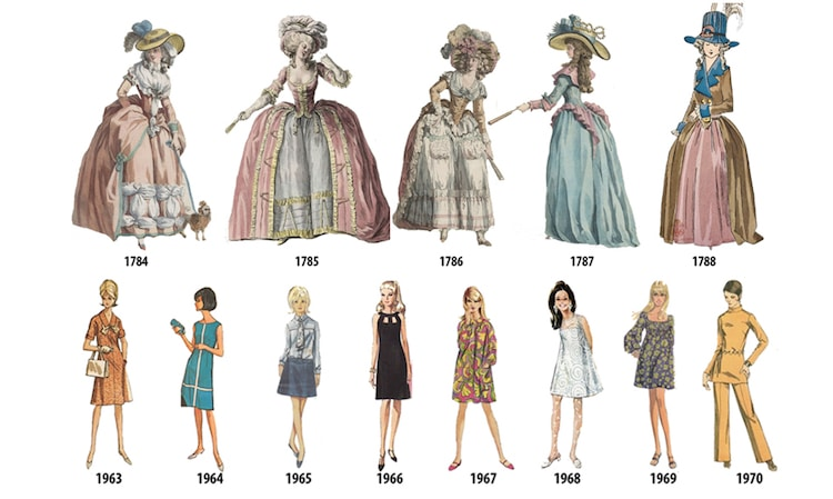 womens-fashion-history.jpg