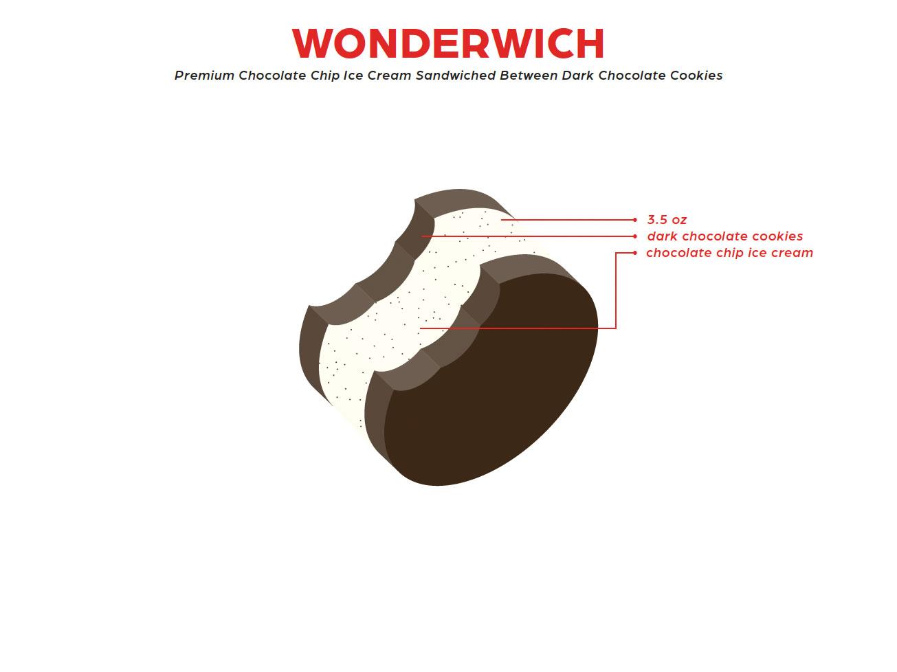 Gladwell_Wonderwich.jpg
