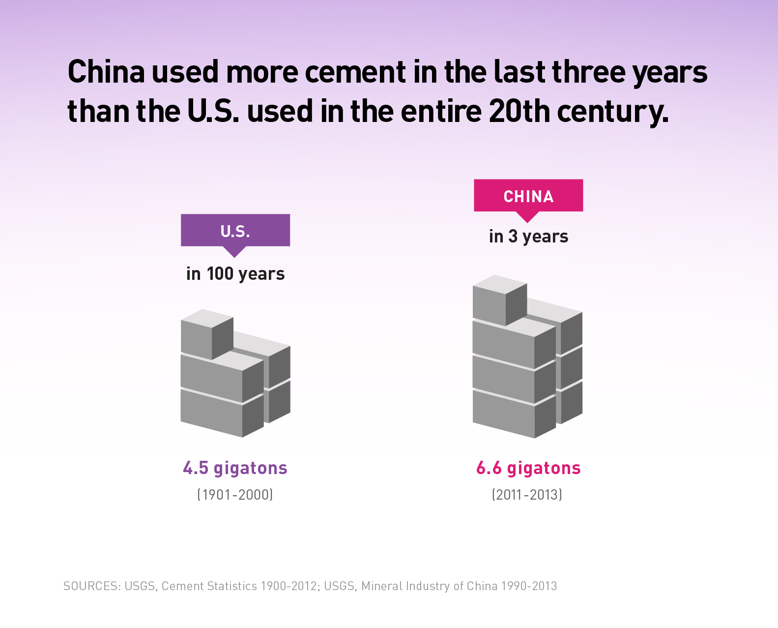 Cement_graphic_6_9_options-01.png