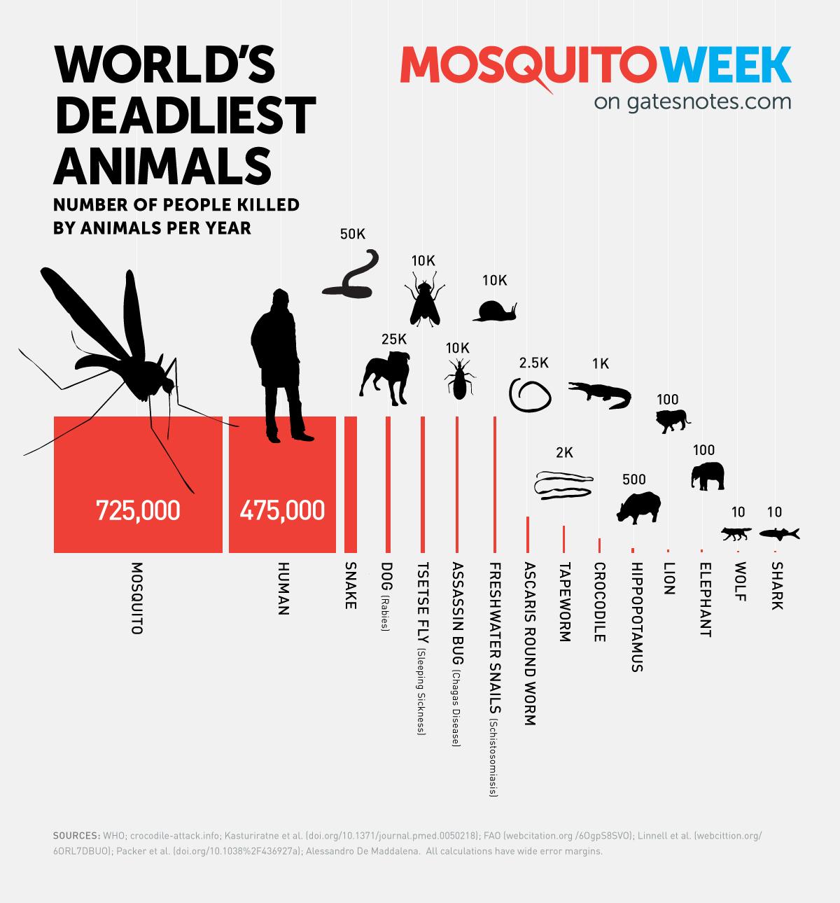 Mosquito_graphic.jpg