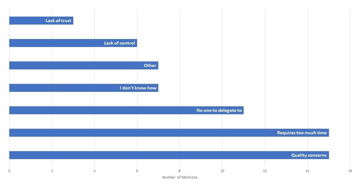 Delegation Chart.jpg