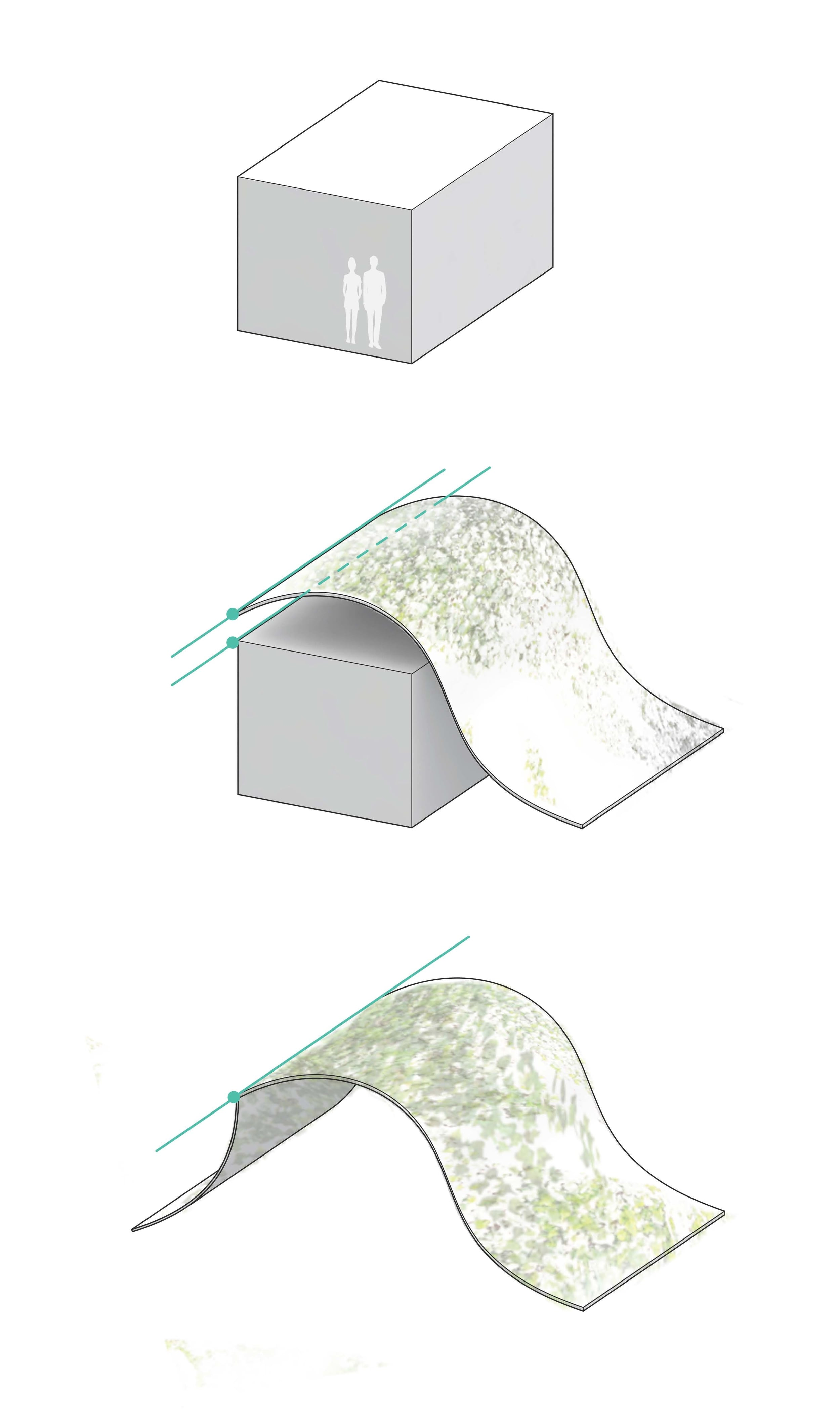 box and blanket diagram.jpg