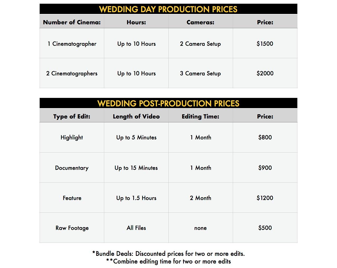 Pricing+Sheet+for+Makrinos+Wedding+Website.jpg