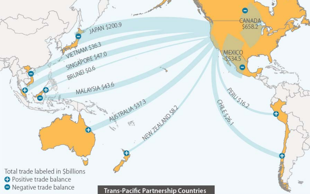 Total trade between the U.S. and each country party to the TPP [Vox]