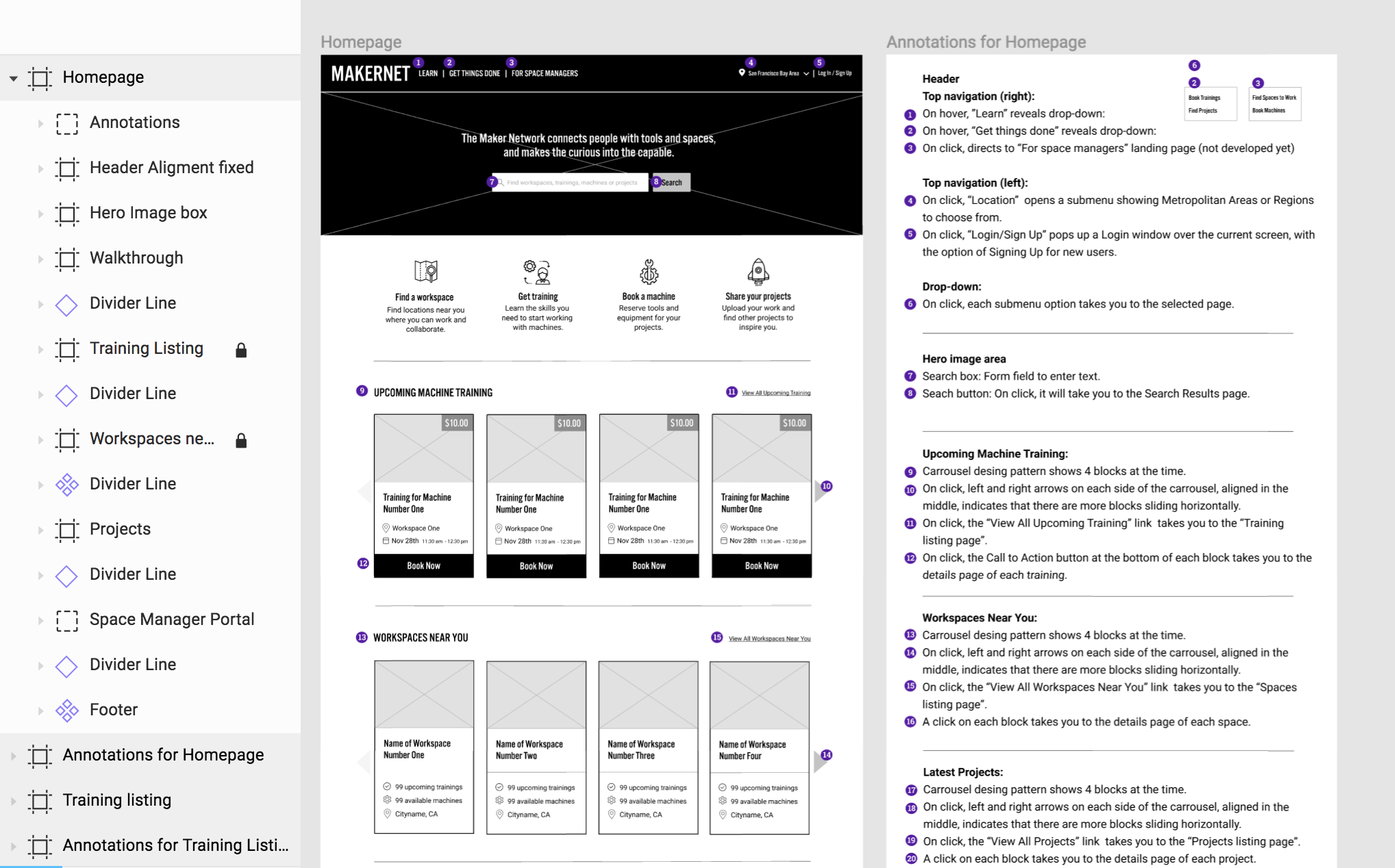 A sample of our file organization and wireframe annotations