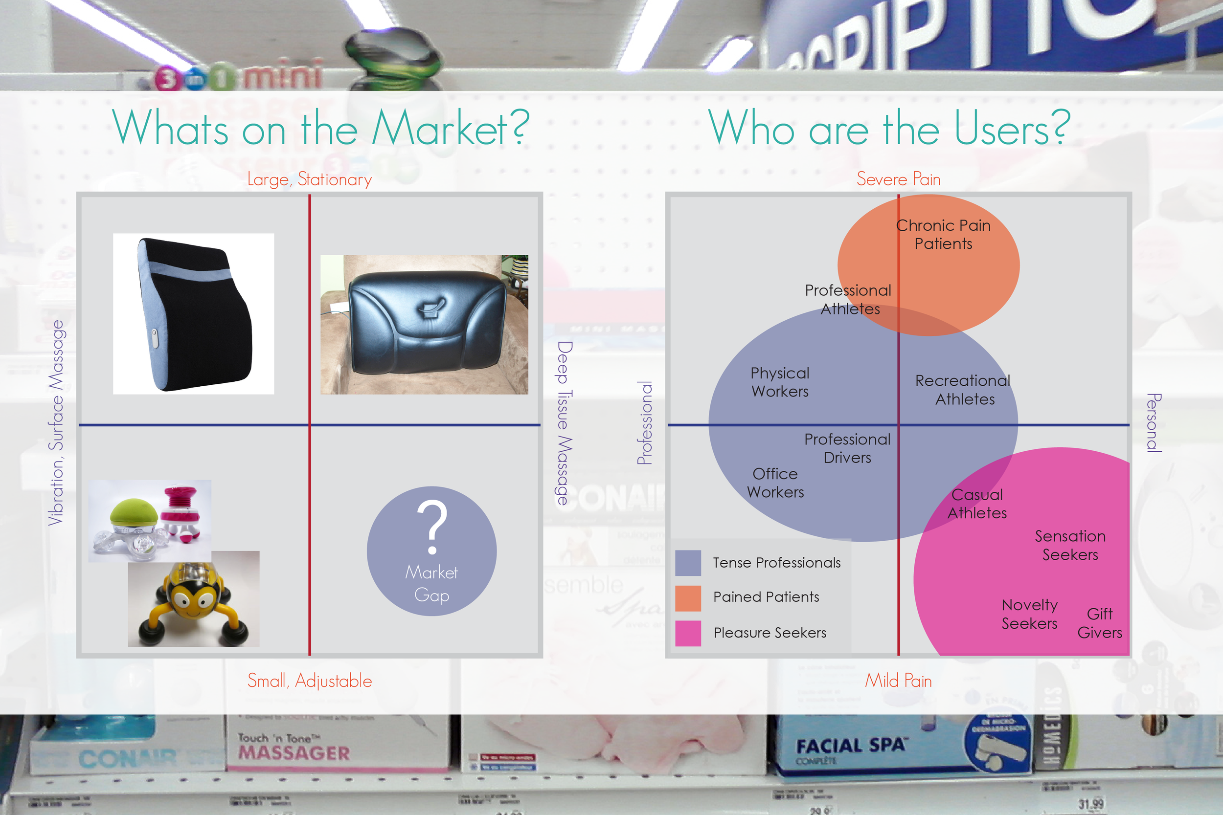 Market Research and Competitive Analysis