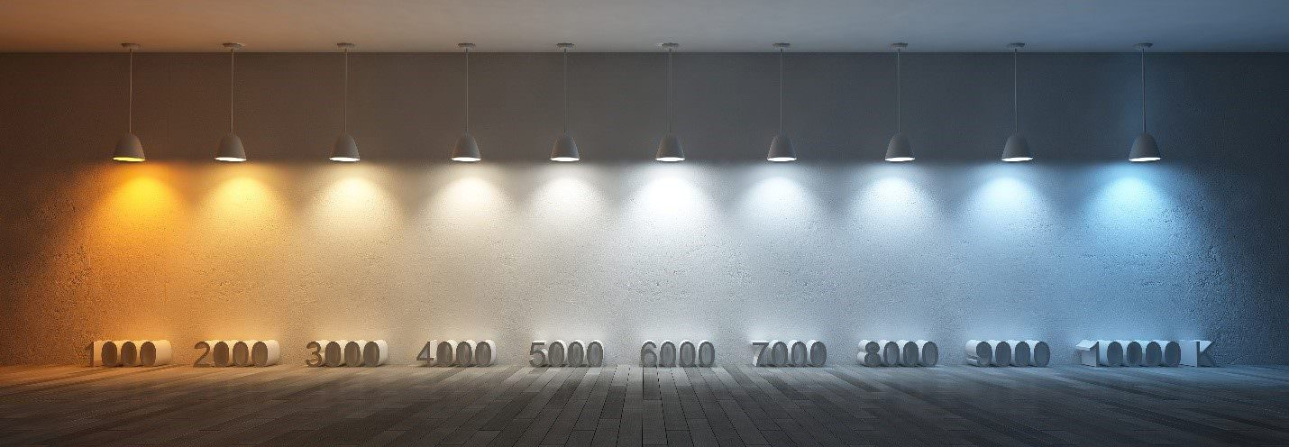 LED_Lighting_and_Color_Temperature-e1473871812771.jpg