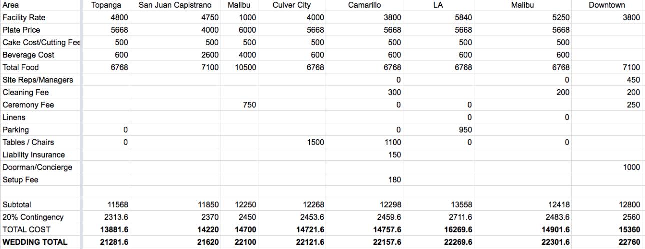 wedding-venue-spreadsheet.jpg