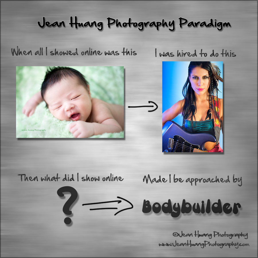 Jean Huang Photography Paradigm