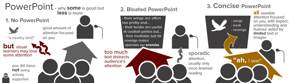 PowerPoint-Presentations-Less-Is-More-1