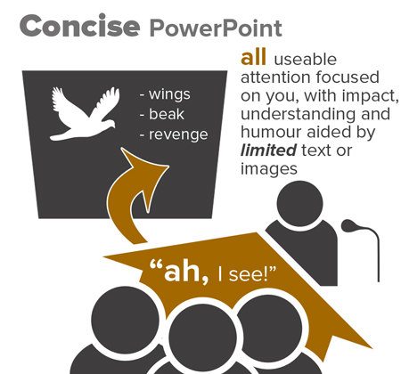 Visual aids - how to harness the power of PowerPoint