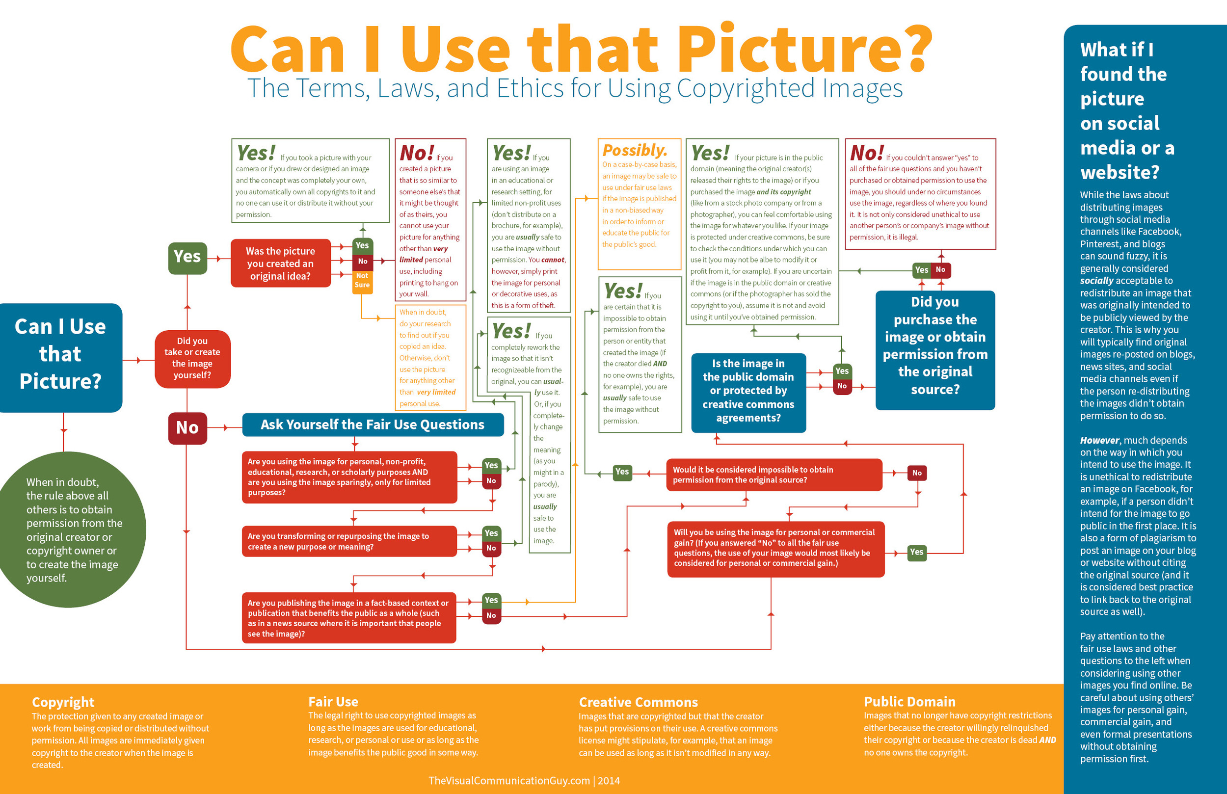 Infographic_CanIUseThatPicture4