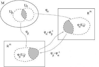 Lecture Notes on General Relativity, Sean M. Carroll, Enrico Fermi Institute, December 1997.