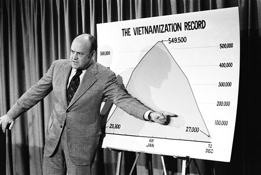 Defense Secretary Melvin R. Laird points to a chart showing the administration's Vietnamization record during a news conference, Oct. 11, 1972, in Washington. (AP Photo)
