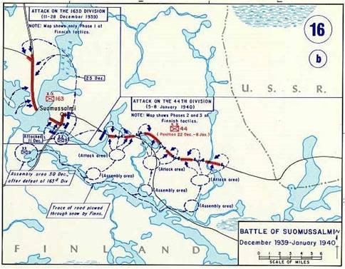 Battle of Suomussalmi