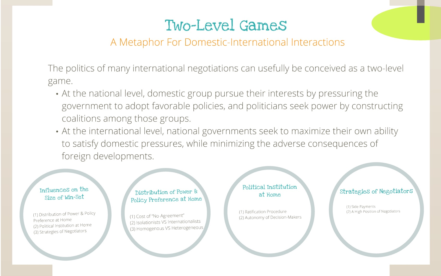 Two-Level Games: A Metaphor for Domestic-International Interactions ( Shangbo Wang )