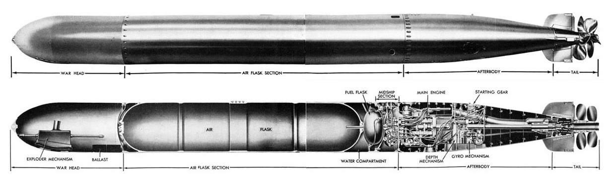 """Mark 14 torpedo's as published in """"Torpedoes Mark 14 and 23 Types, OP 635,"""" March 24, 1945. (Wikimedia)"""